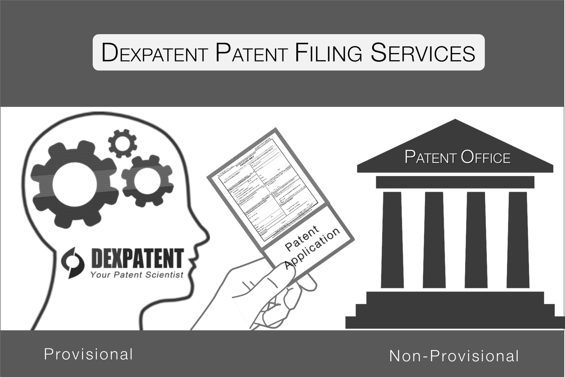 We Carry Out Patent Prosecution With Support Of Partnered Attorneys And Agents Who Carryout Legal Proceedings