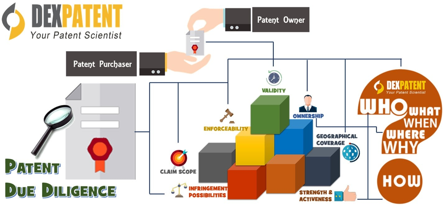 an economic review of the patent Patent grants as a further policy instrument, thus capturing the range of technologies that are  1216 the american economic review september 2005.